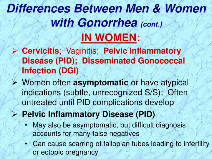Differences Between Men & Women with Gonorrhea
