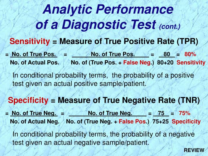 Analytic Performance         of a Diagnostic Test