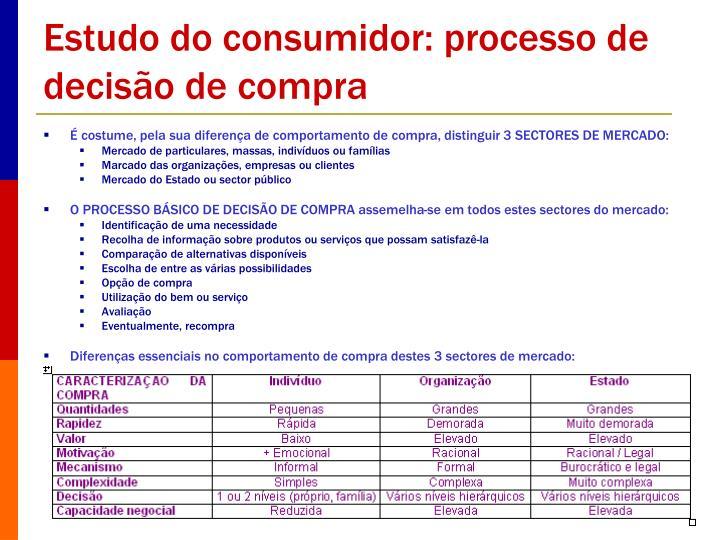 Estudo do consumidor: processo de decisão de compra