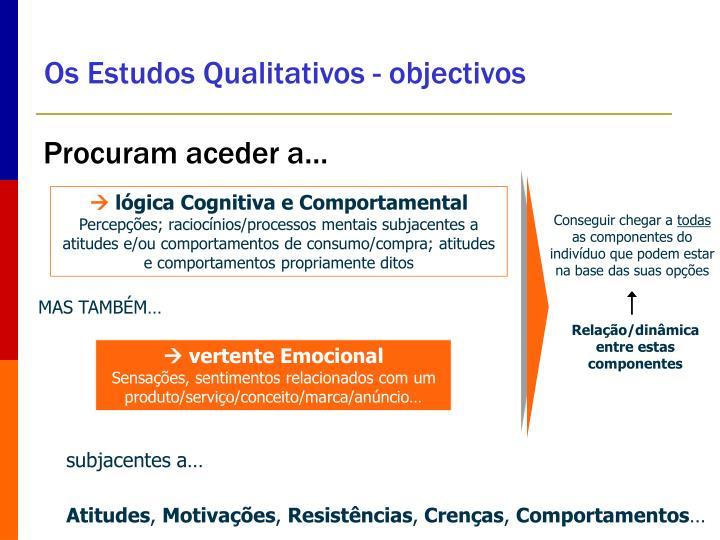 Os Estudos Qualitativos - objectivos