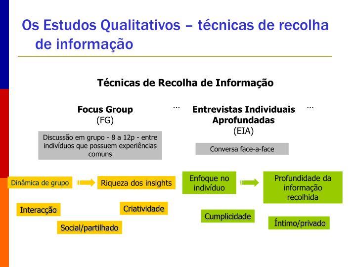 Os Estudos Qualitativos – técnicas de recolha de informação