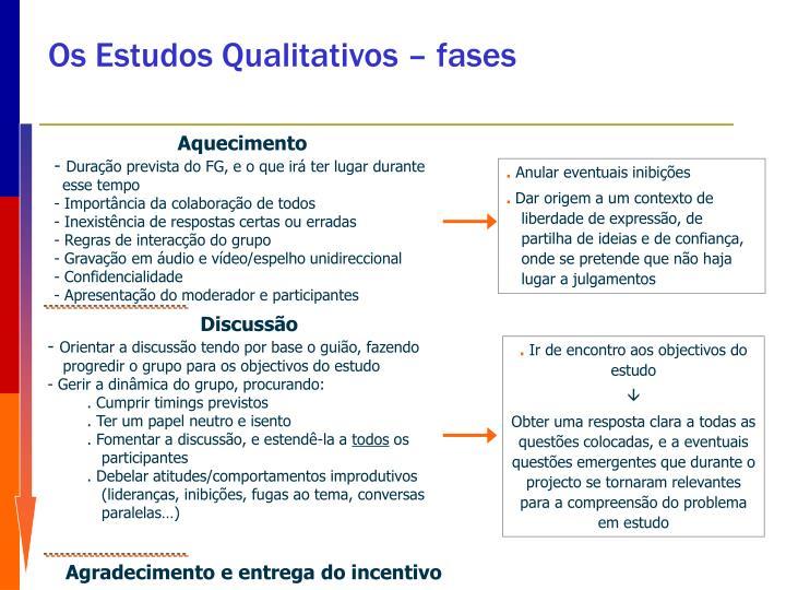 Os Estudos Qualitativos – fases