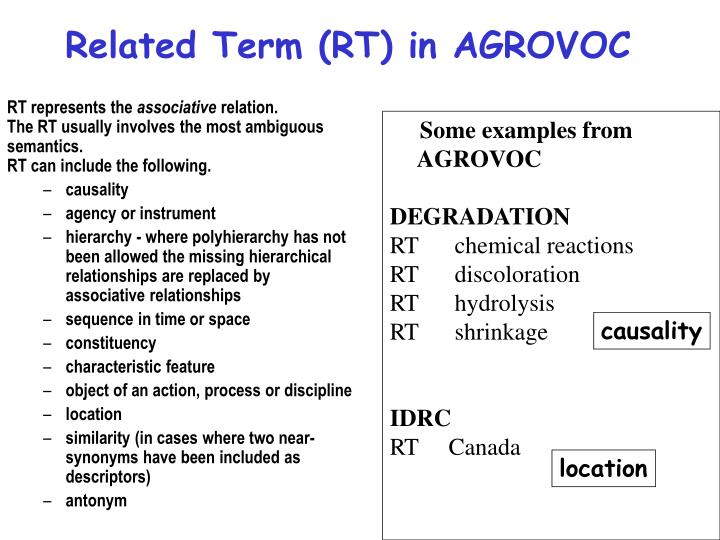 Related Term (RT) in AGROVOC