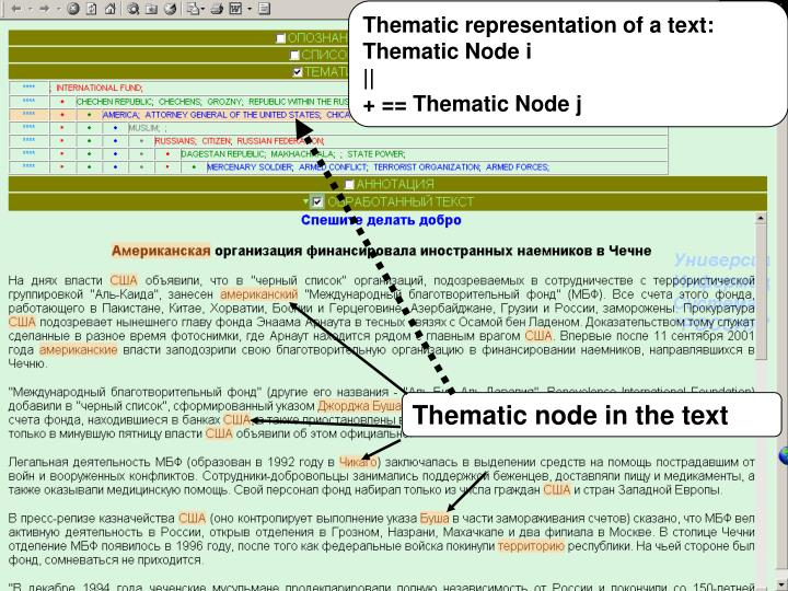 Thematic representation of a text: