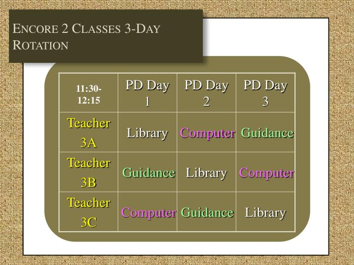 PD Day 1