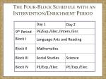 the four block schedule with an intervention enrichment period