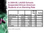 in 2004 05 lausd schools suspended african american students at an alarming rate