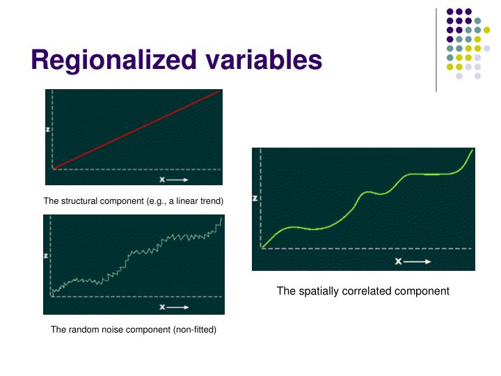 Regionalized variables