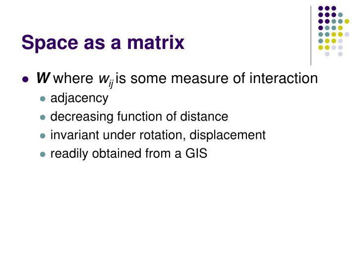 Space as a matrix