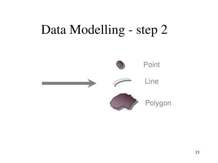 Data Modelling - step 2