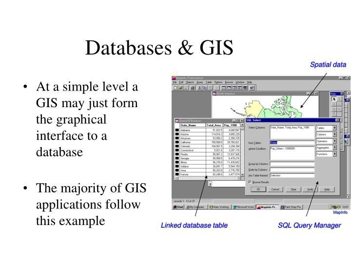 Databases & GIS