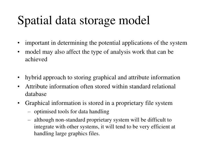 Spatial data storage model