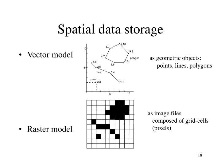 Spatial data storage