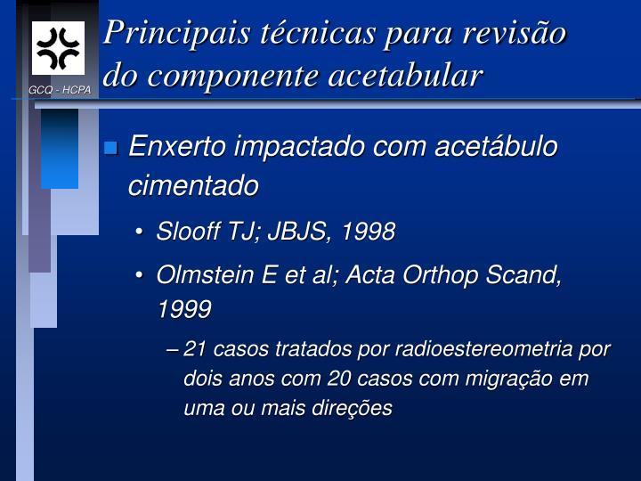 GCQ - HCPA