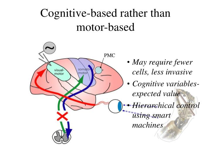 Cognitive-based rather than