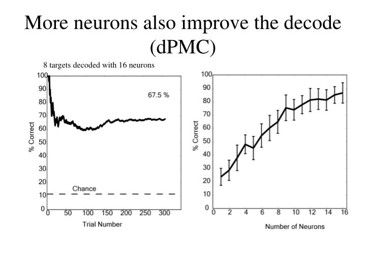 More neurons also improve the decode