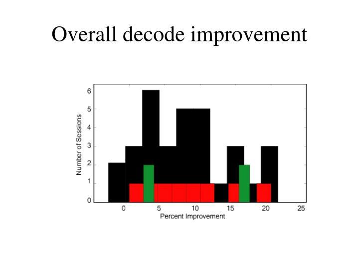 Overall decode improvement