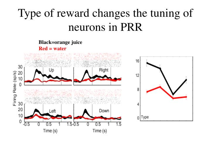 Type of reward changes the tuning of neurons in PRR
