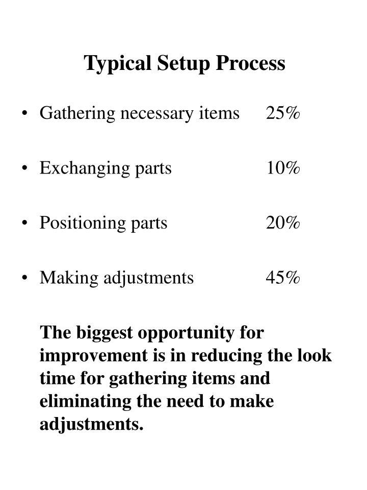 Typical Setup Process