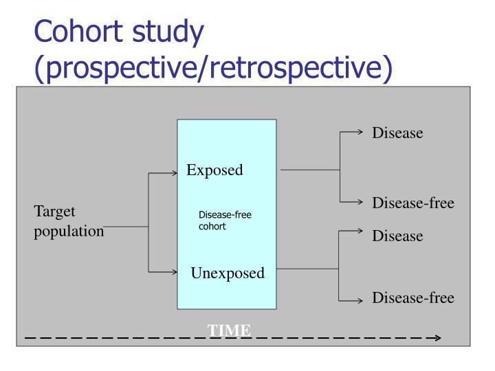 Cohort study (prospective/retrospective)
