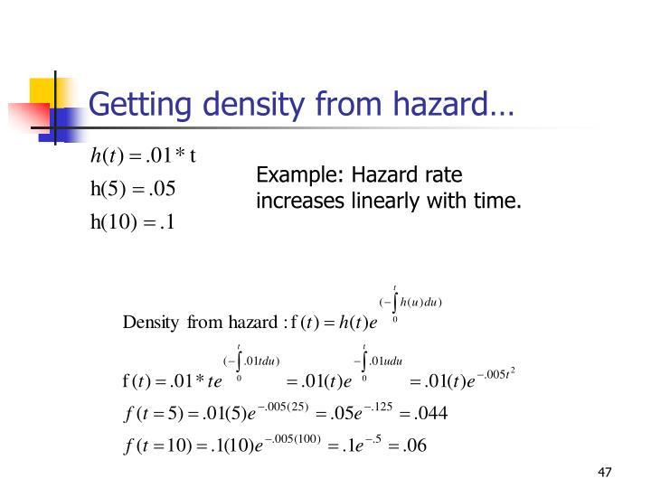 Getting density from hazard…