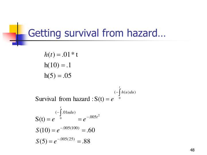 Getting survival from hazard…