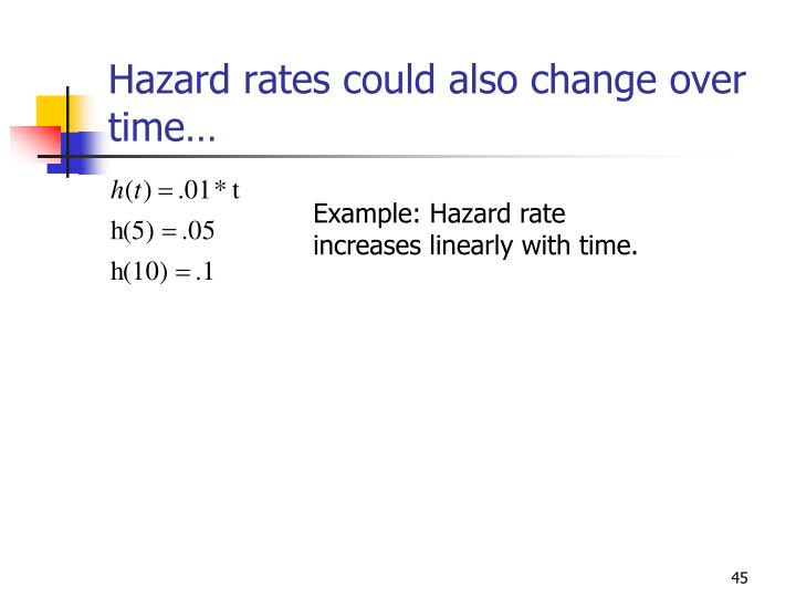 Hazard rates could also change over time…