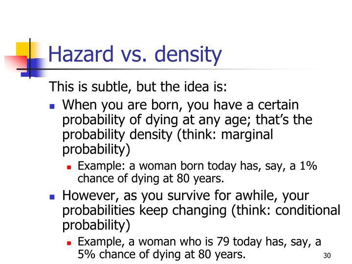 Hazard vs. density