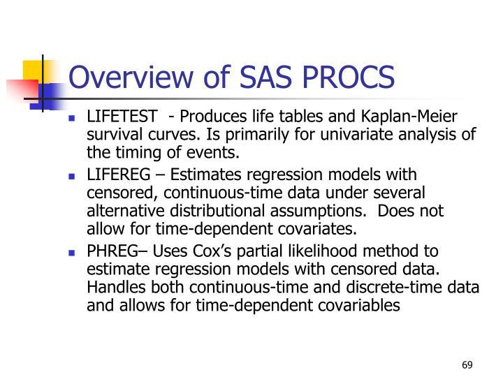 Overview of SAS PROCS