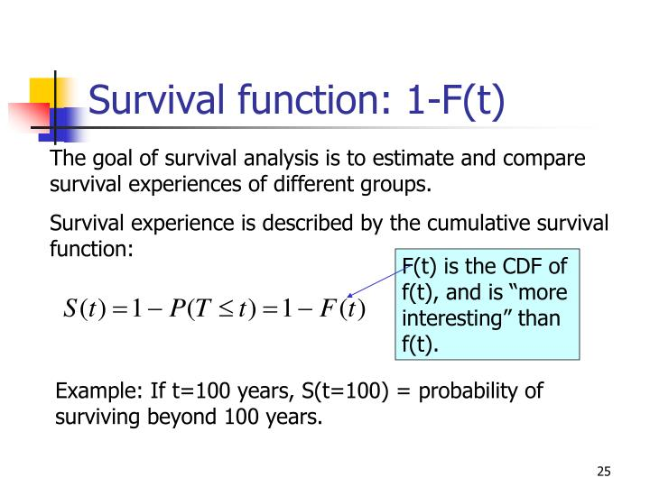 """F(t) is the CDF of f(t), and is """"more interesting"""" than f(t)."""