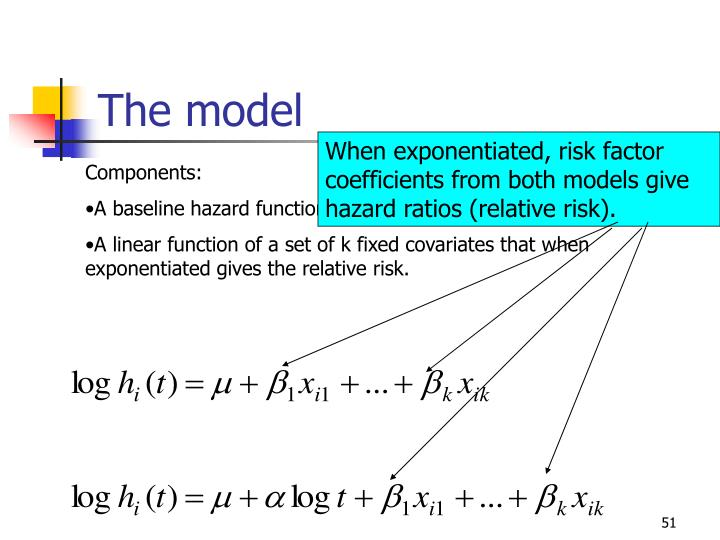 When exponentiated, risk factor coefficients from both models give hazard ratios (relative risk).
