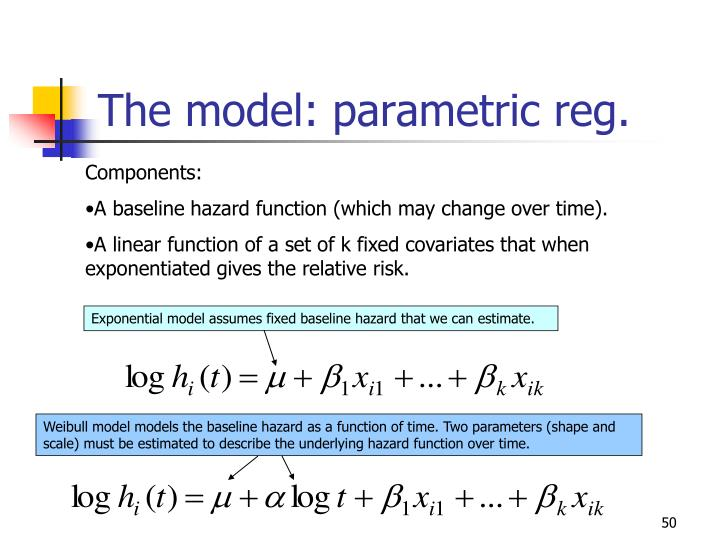 Exponential model assumes fixed baseline hazard that we can estimate.