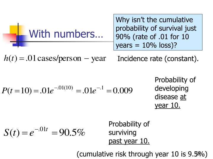 Why isn't the cumulative probability of survival just 90% (rate of .01 for 10 years = 10% loss)?