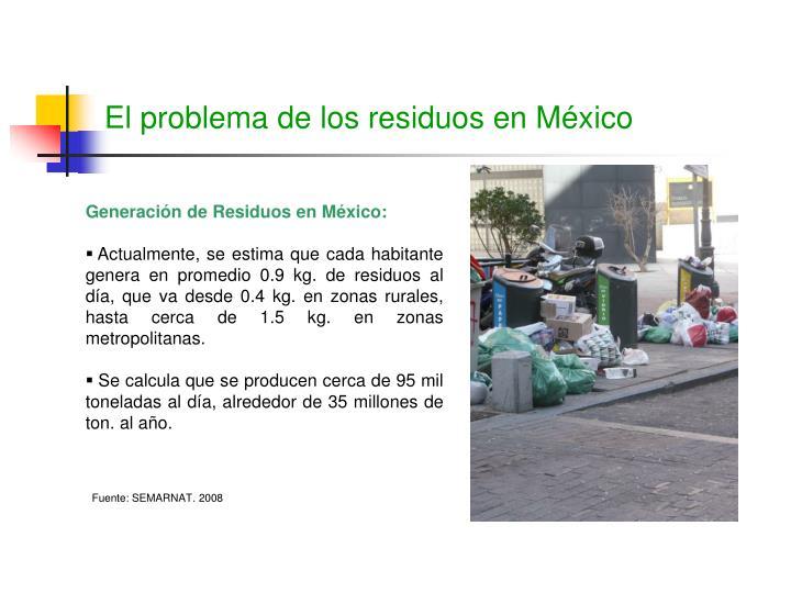 El problema de los residuos en México