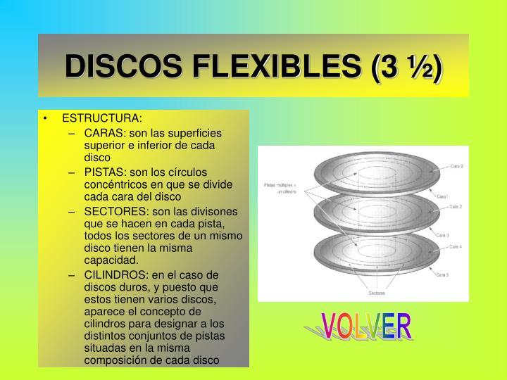 DISCOS FLEXIBLES (3 ½)