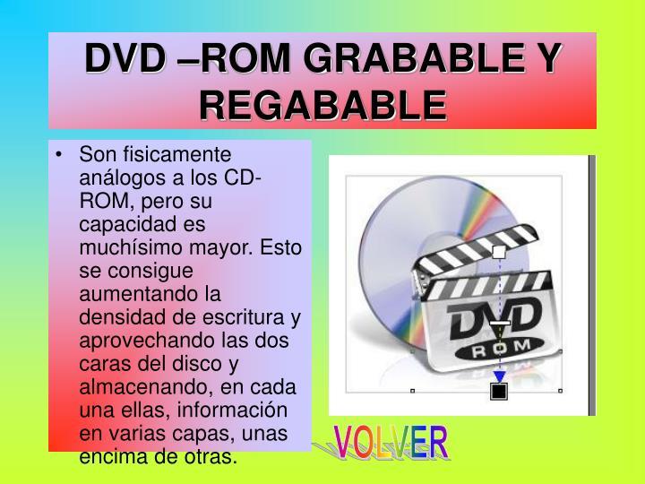DVD –ROM GRABABLE Y REGABABLE