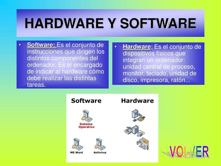 Software:
