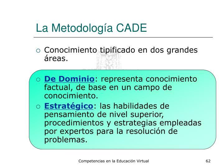 La Metodología CADE