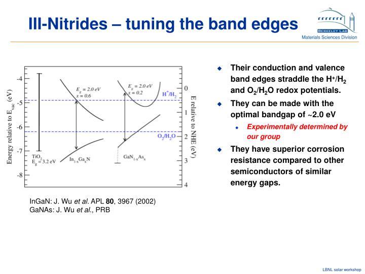 III-Nitrides – tuning the band edges