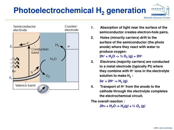 Photoelectrochemical H
