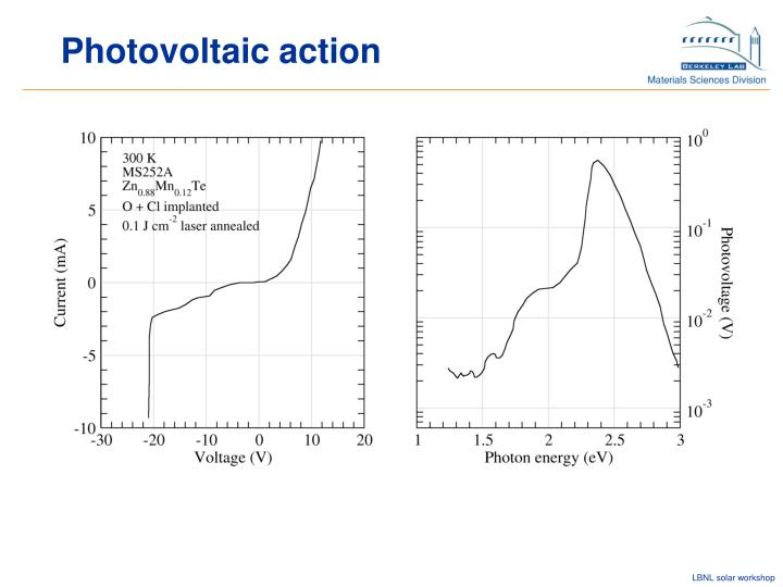 Photovoltaic action