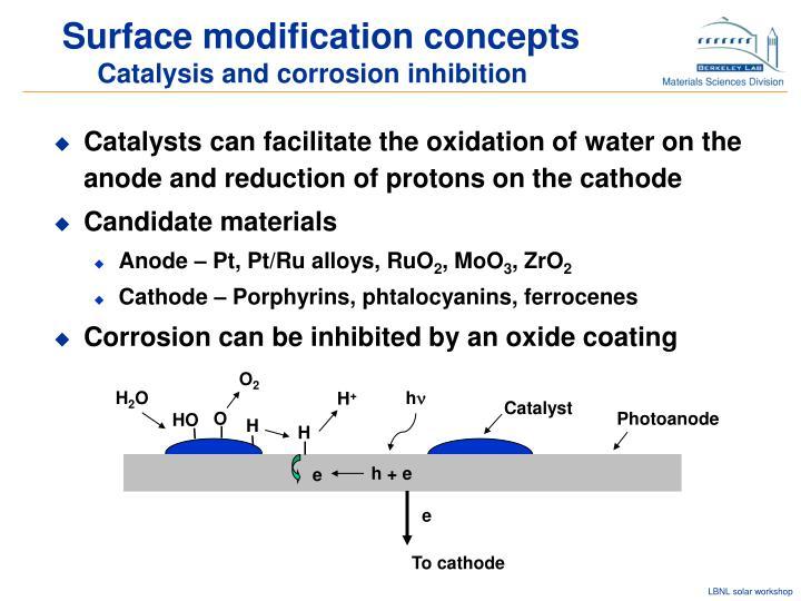 Surface modification concepts