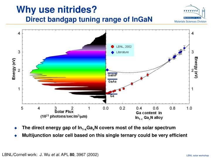 Why use nitrides?