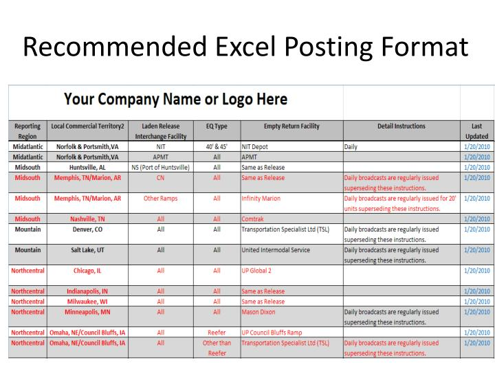Recommended Excel Posting Format