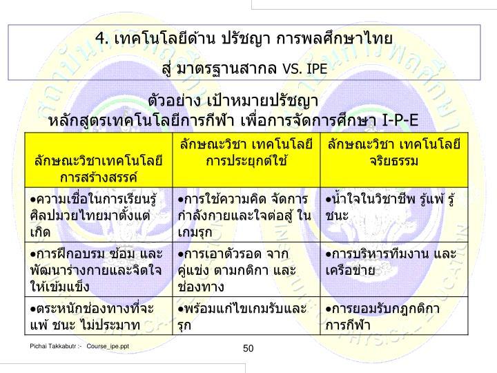 เทคโนโลยีด้าน ปรัชญา การพลศึกษาไทย