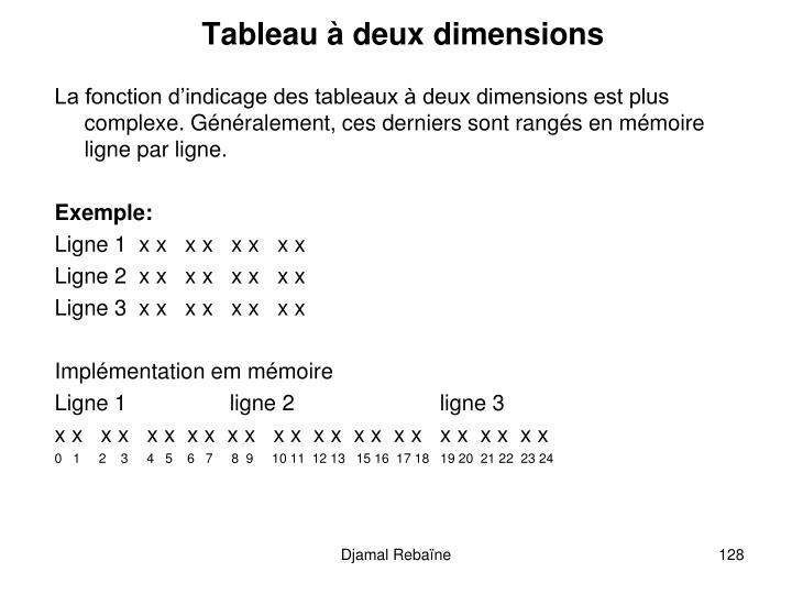 Tableau  deux dimensions