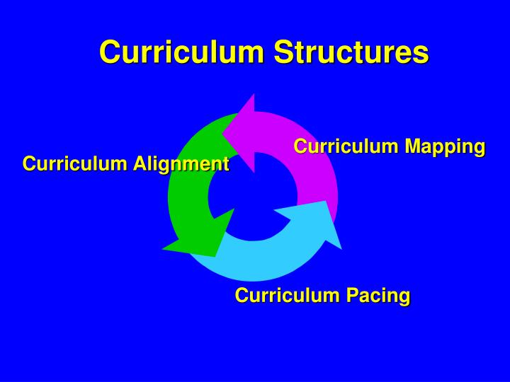Curriculum Structures