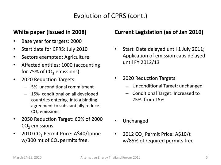 Evolution of CPRS (cont.)
