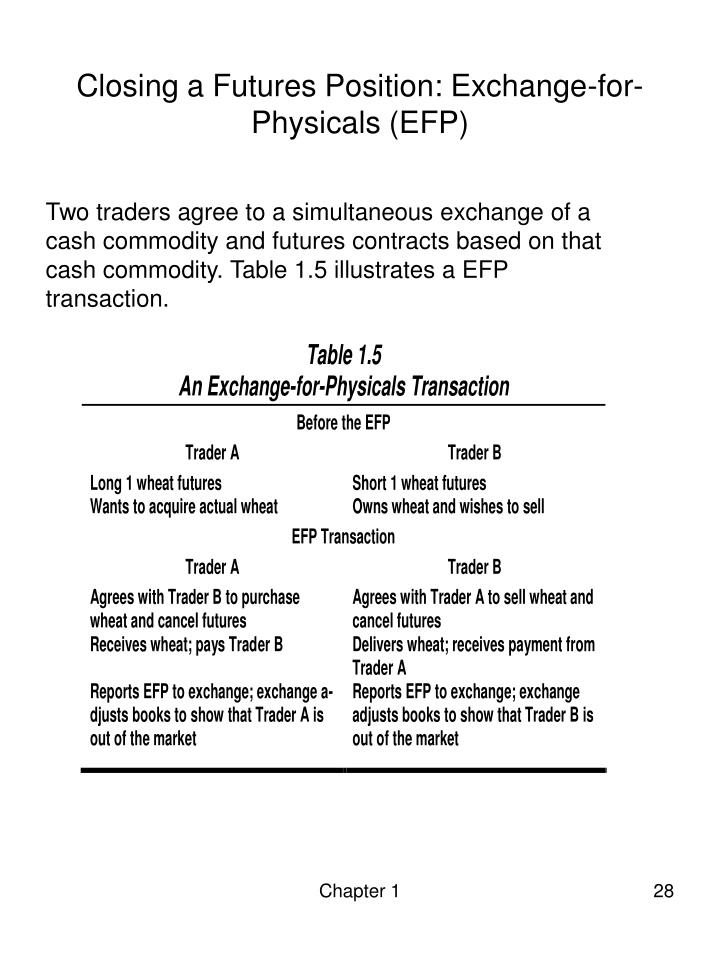 Closing a Futures Position: Exchange-for-Physicals (EFP)