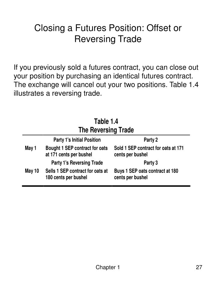Closing a Futures Position: Offset or Reversing Trade